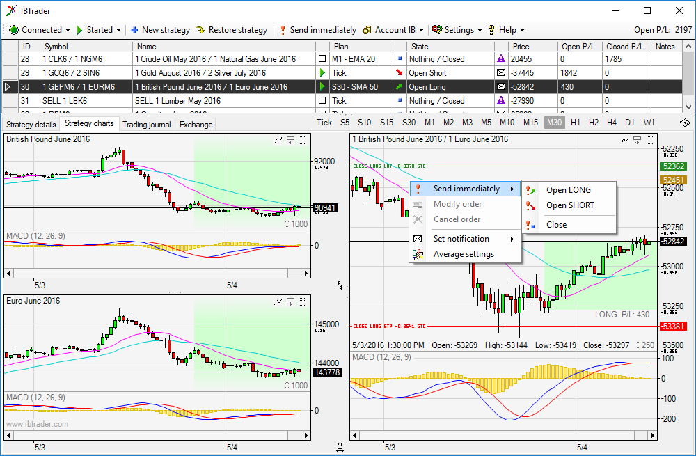 Click to view IBTrader screenshots